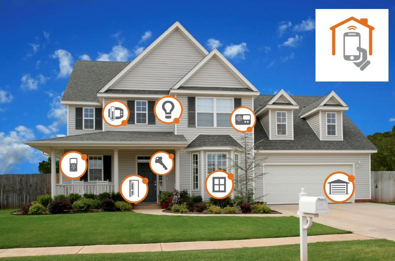 ALARMS UNLIMITED SMART HOME AUTOMATION Services for NJ, PA, and DE