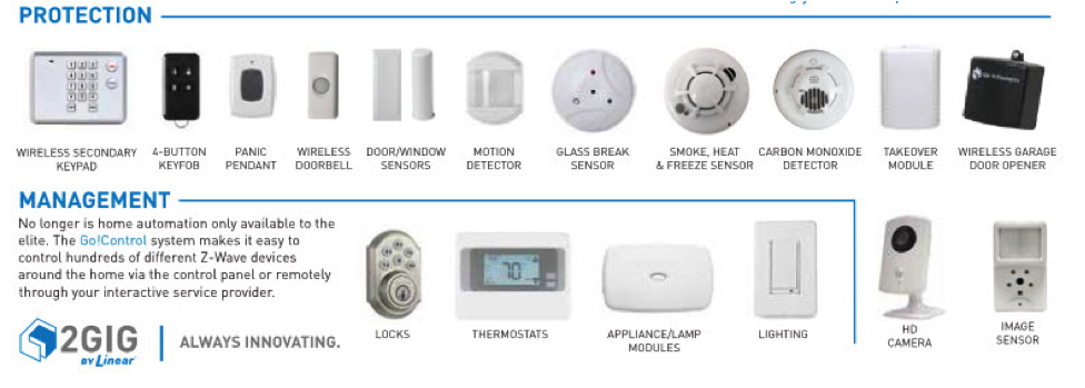 Best Wireless Home Security Components New Jersey